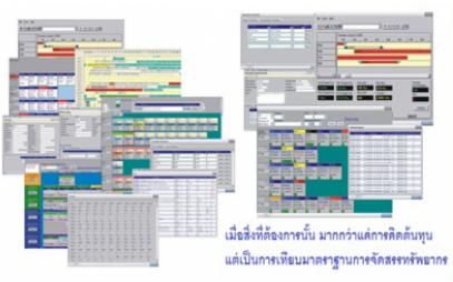 Workloading system (ส่วนหนึ่งของ CIMS)