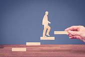 หลักสูตรการพัฒนาอาชีพ Career Development